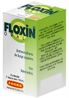 Floxin Class Action Lawsuit